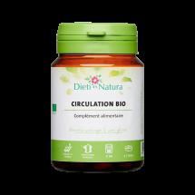 Circulation Bio