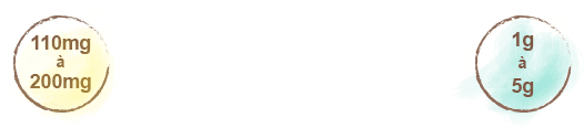 posologie
