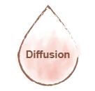 Posologie-ciitronnelle-diffusion