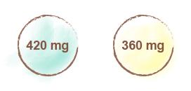 posologie magnesium