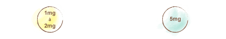 posologie mélatonine