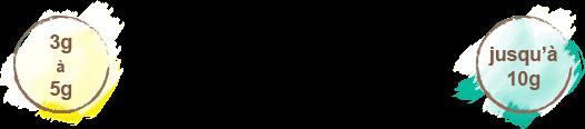 posologie spiruline